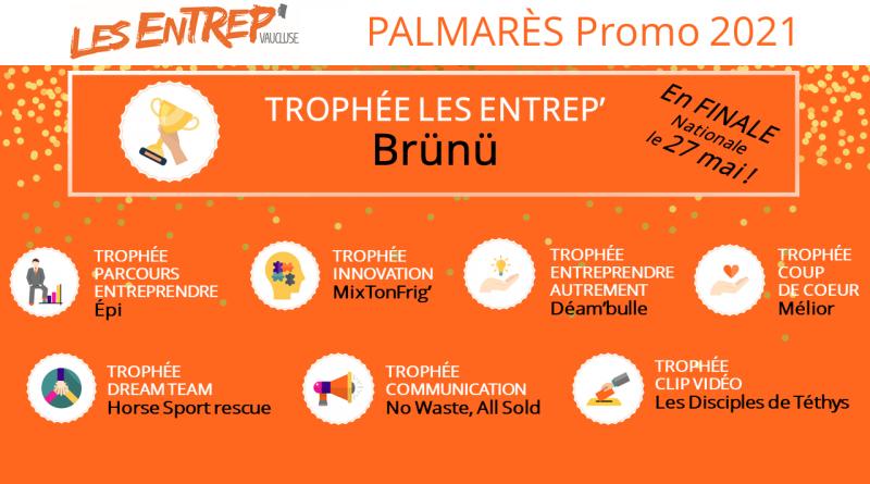 Trophée Les Entrep en Vaucluse
